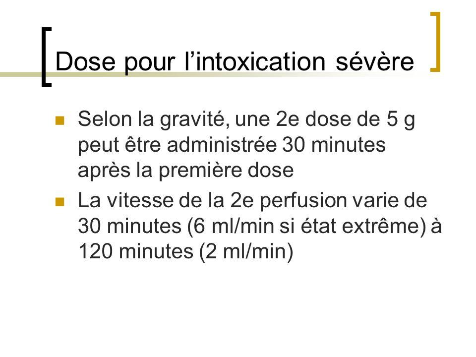 Dose pour l'intoxication sévère