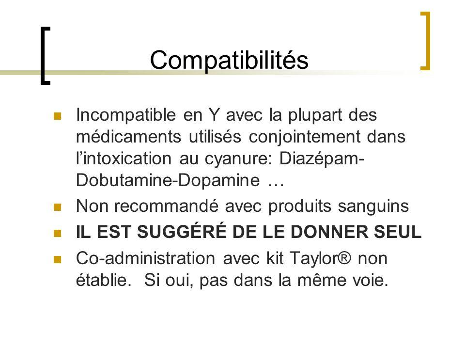 Compatibilités