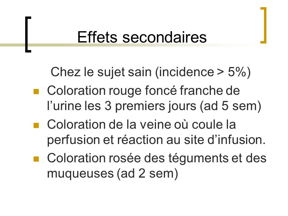Chez le sujet sain (incidence > 5%)