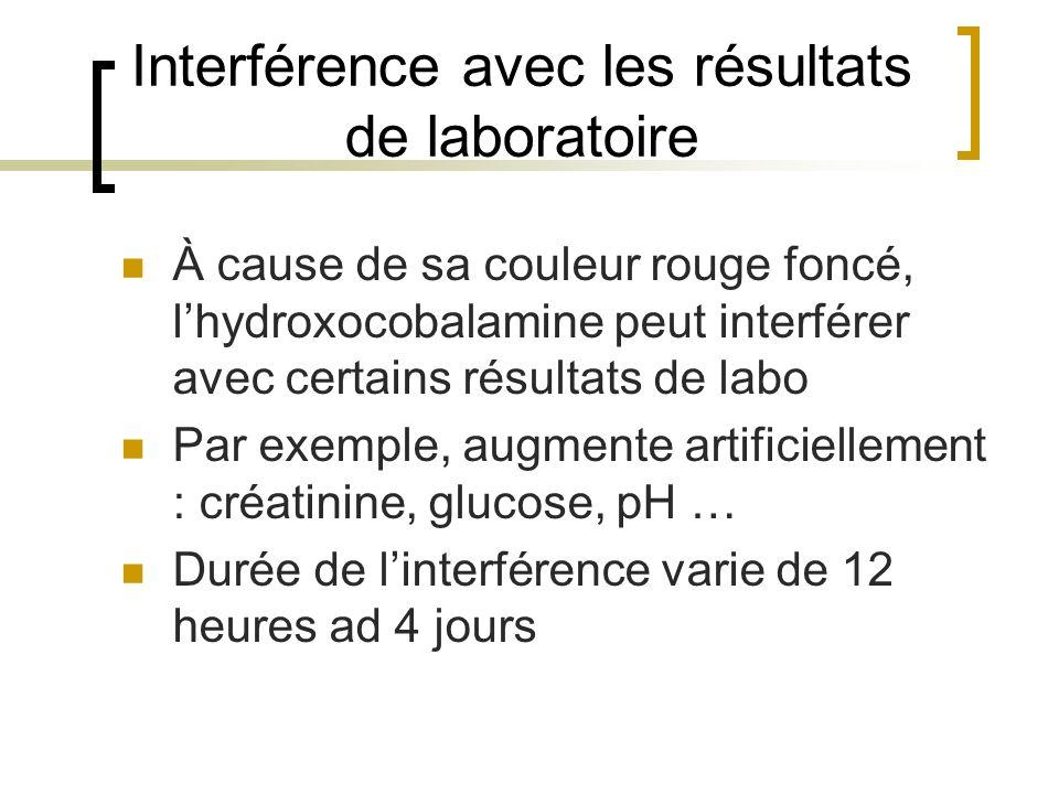 Interférence avec les résultats de laboratoire