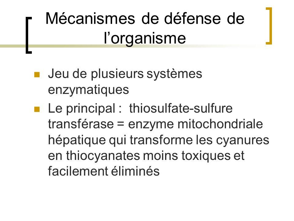 Mécanismes de défense de l'organisme