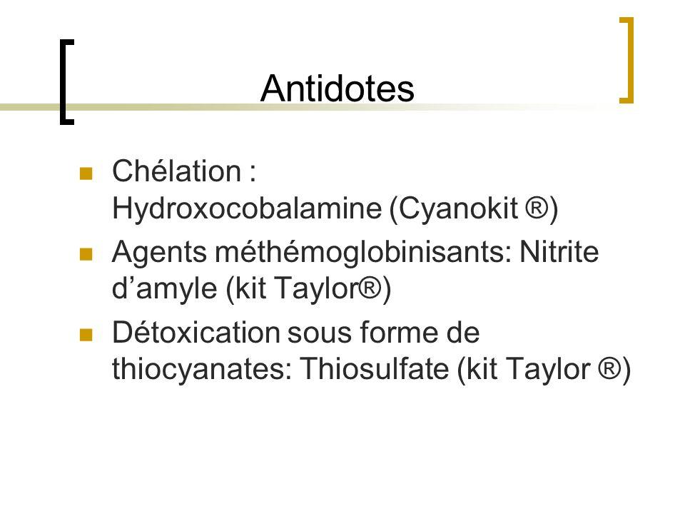 Antidotes Chélation : Hydroxocobalamine (Cyanokit ®)