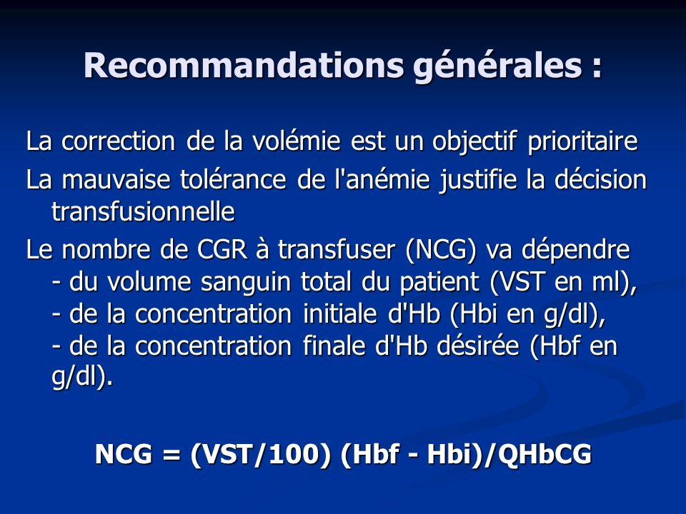 Recommandations générales :