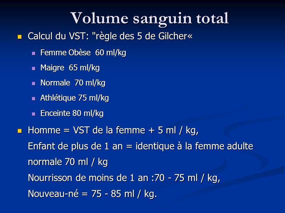 Volume sanguin total Calcul du VST: règle des 5 de Gilcher«