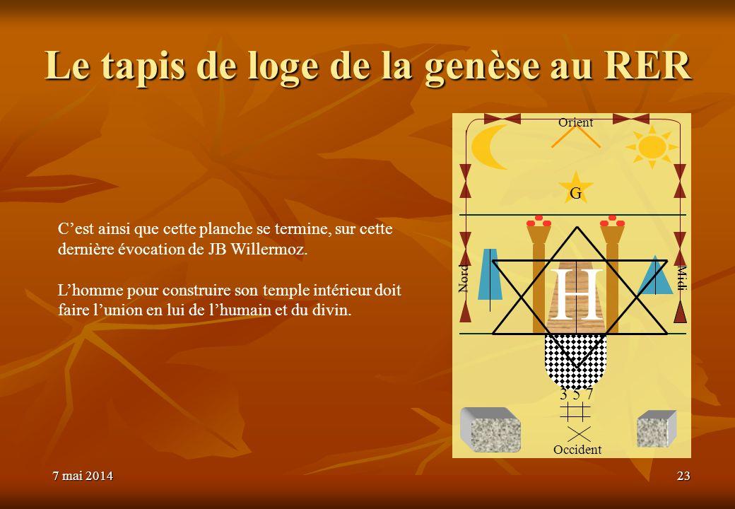 Le tapis de loge de la genèse au RER