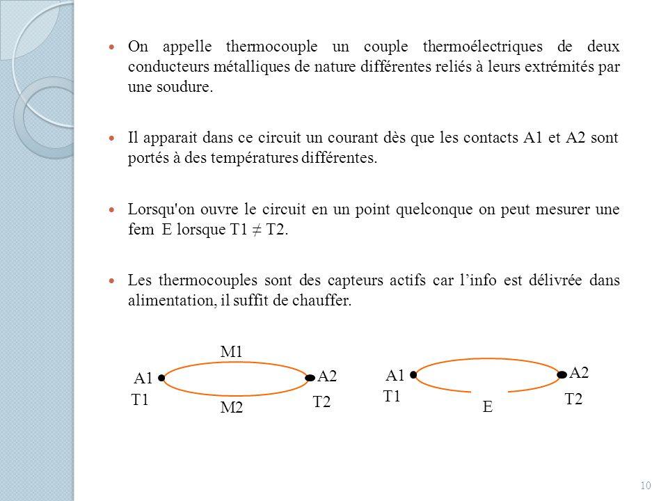 On appelle thermocouple un couple thermoélectriques de deux conducteurs métalliques de nature différentes reliés à leurs extrémités par une soudure.