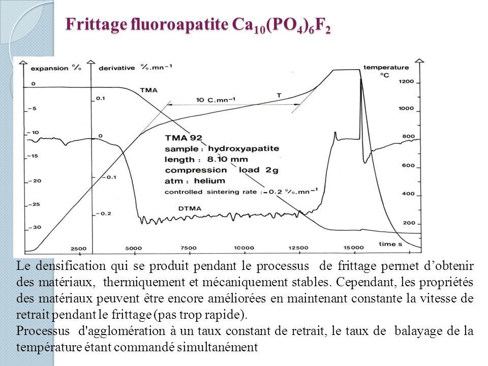 Frittage fluoroapatite Ca10(PO4)6F2
