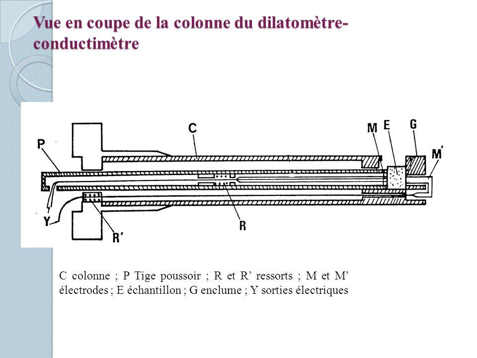 Vue en coupe de la colonne du dilatomètre-conductimètre