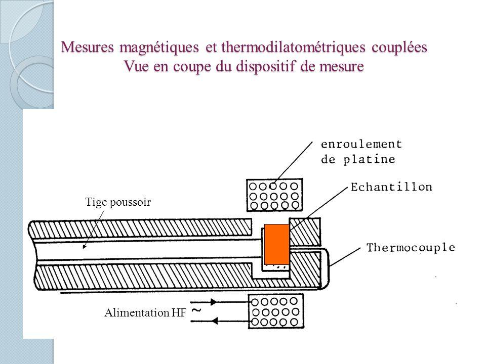 Mesures magnétiques et thermodilatométriques couplées Vue en coupe du dispositif de mesure