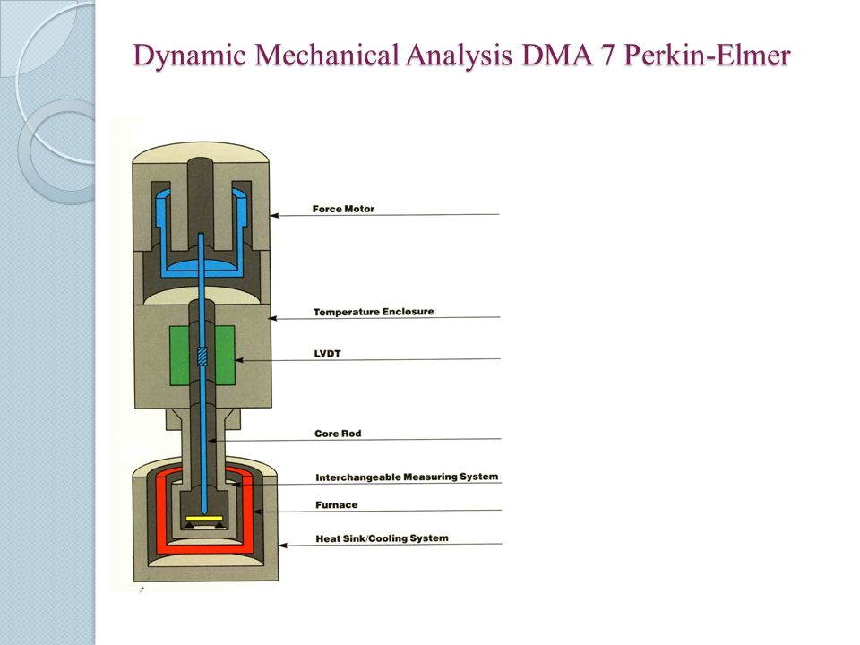 Dynamic Mechanical Analysis DMA 7 Perkin-Elmer