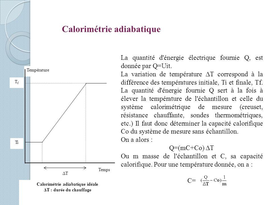 Calorimétrie adiabatique idéale