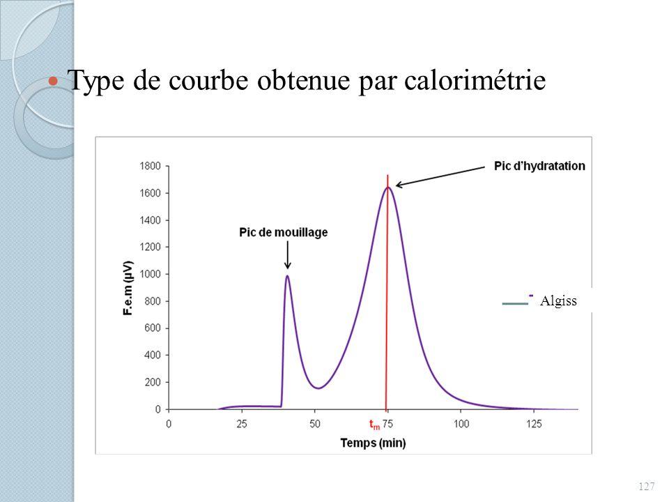 Type de courbe obtenue par calorimétrie