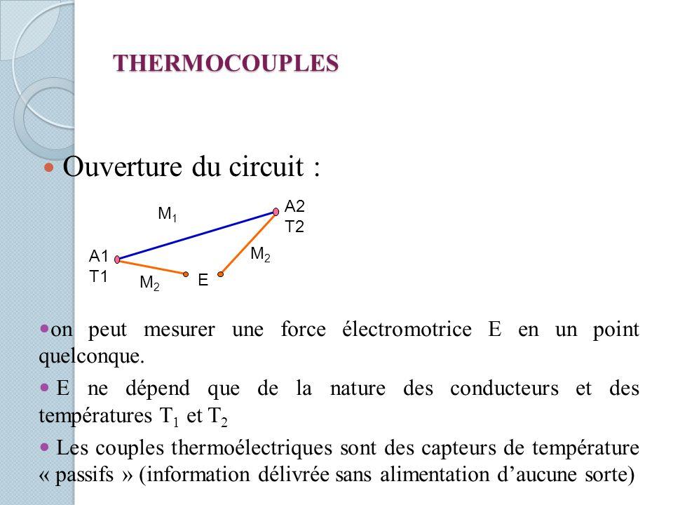 Ouverture du circuit : THERMOCOUPLES