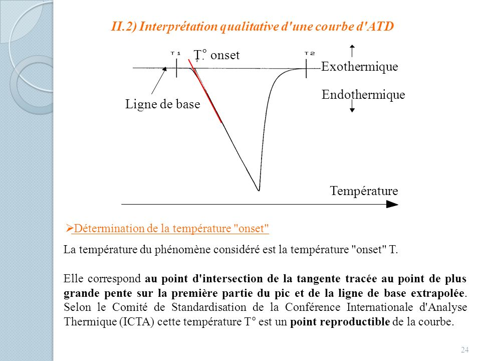 II.2) Interprétation qualitative d une courbe d ATD