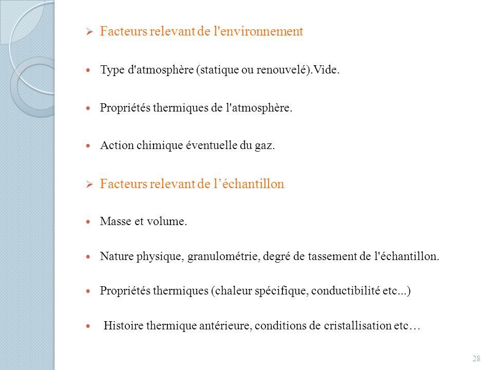 Facteurs relevant de l environnement