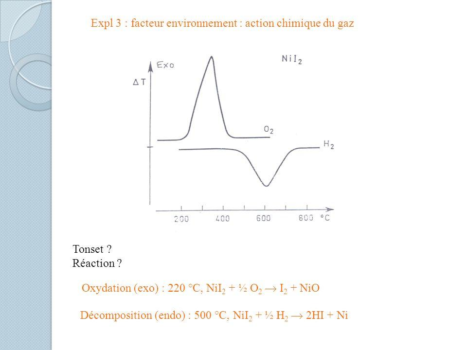 Expl 3 : facteur environnement : action chimique du gaz