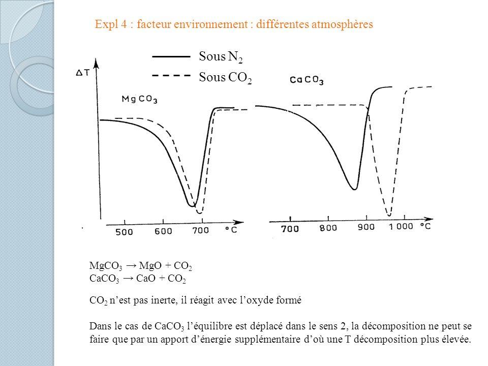 Expl 4 : facteur environnement : différentes atmosphères