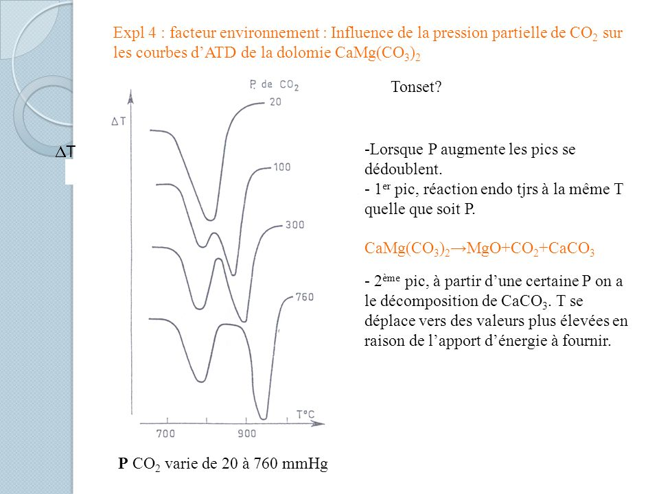 Expl 4 : facteur environnement : Influence de la pression partielle de CO2 sur les courbes d'ATD de la dolomie CaMg(CO3)2