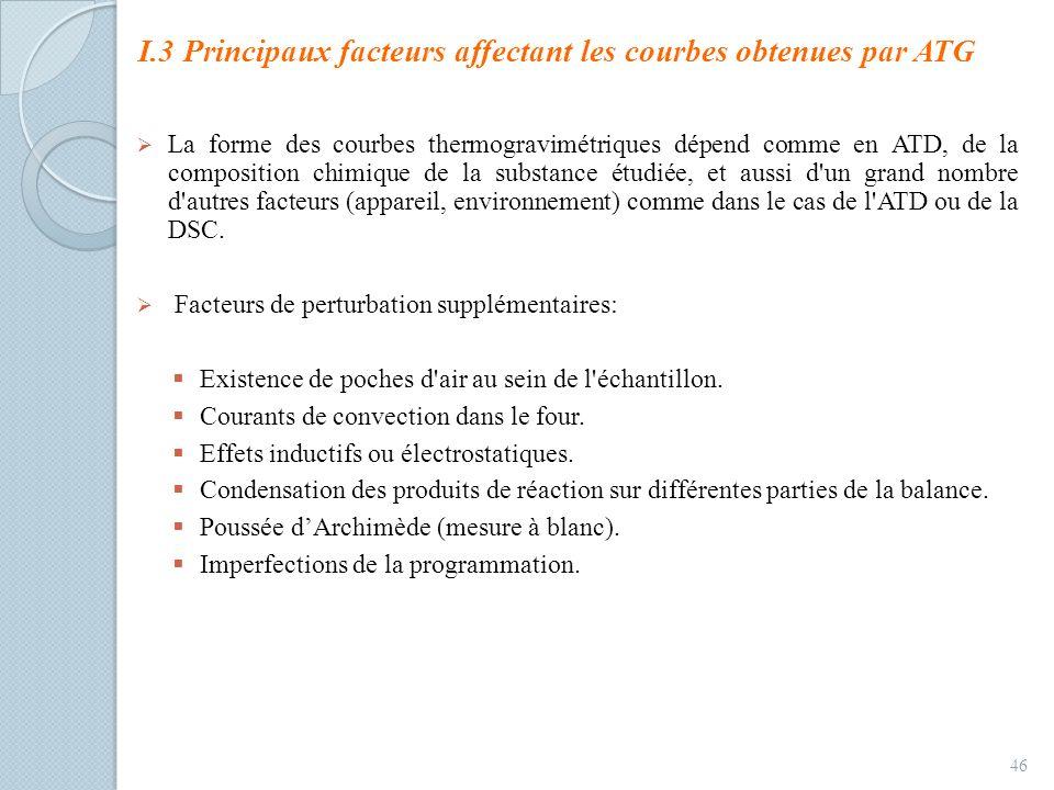 I.3 Principaux facteurs affectant les courbes obtenues par ATG