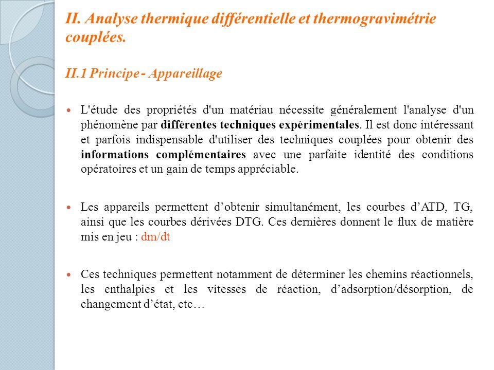 II. Analyse thermique différentielle et thermogravimétrie couplées. II