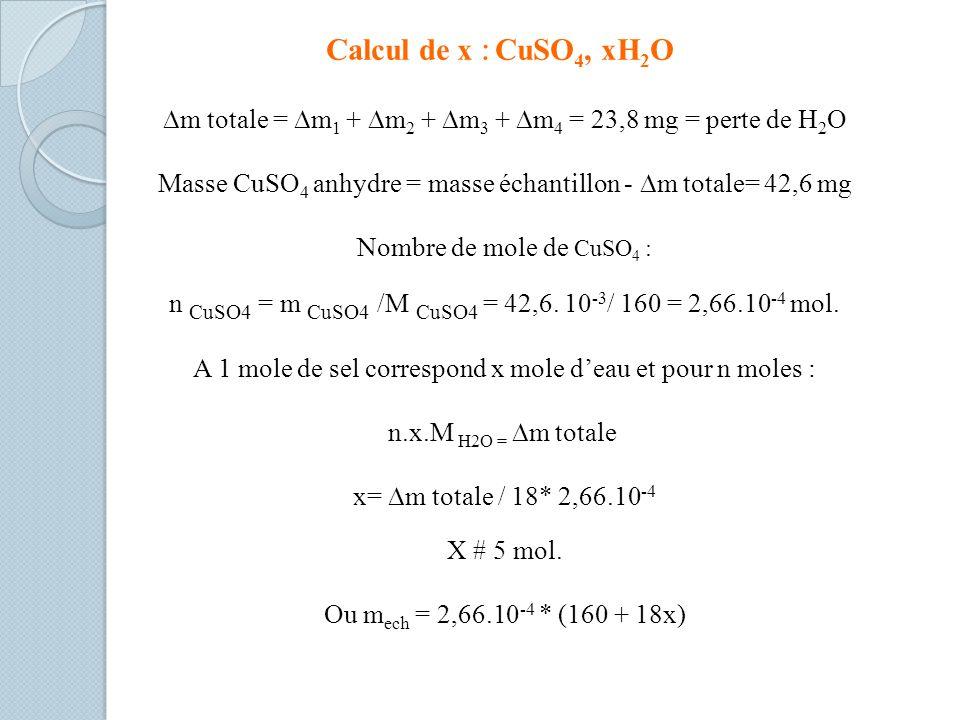 Calcul de x : CuSO4, xH2O m totale = m1 + m2 + m3 + m4 = 23,8 mg = perte de H2O. Masse CuSO4 anhydre = masse échantillon - m totale= 42,6 mg.
