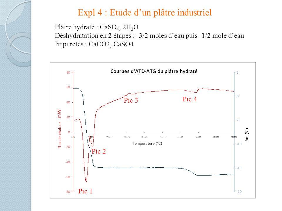 Expl 4 : Etude d'un plâtre industriel