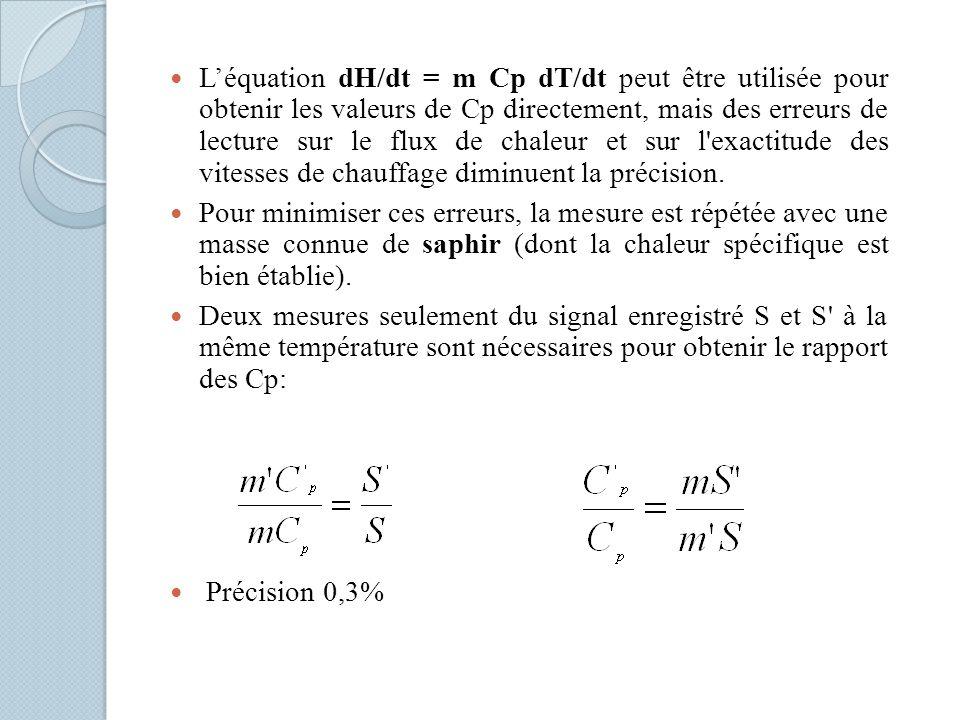 L'équation dH/dt = m Cp dT/dt peut être utilisée pour obtenir les valeurs de Cp directement, mais des erreurs de lecture sur le flux de chaleur et sur l exactitude des vitesses de chauffage diminuent la précision.