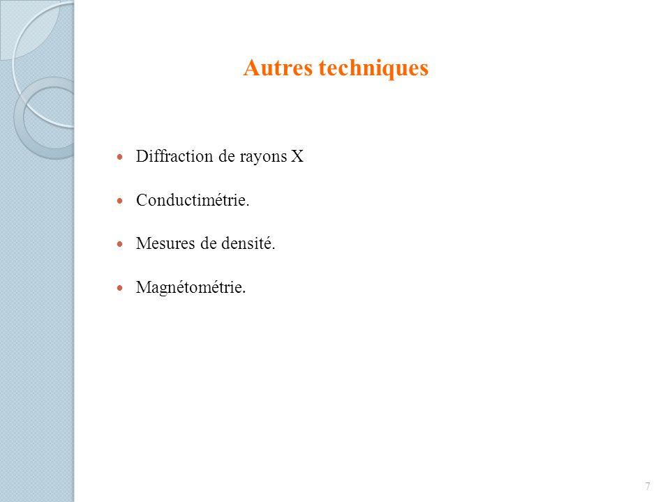 Autres techniques Diffraction de rayons X Conductimétrie.
