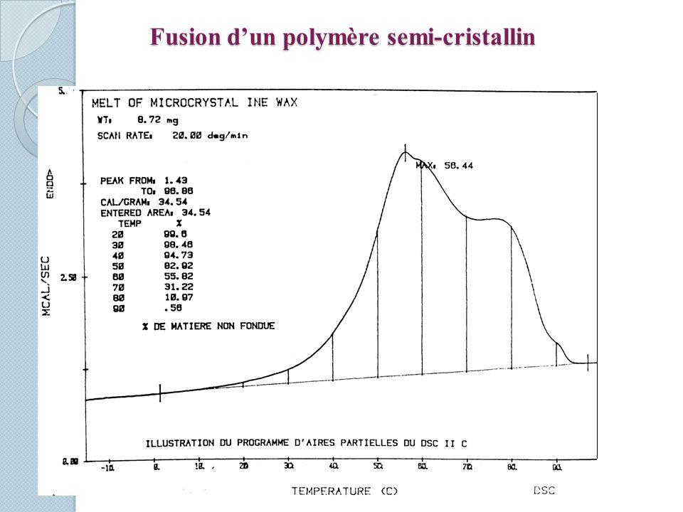 Fusion d'un polymère semi-cristallin