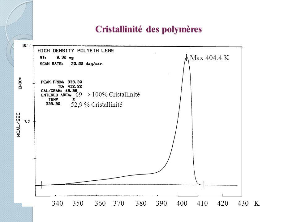 Cristallinité des polymères