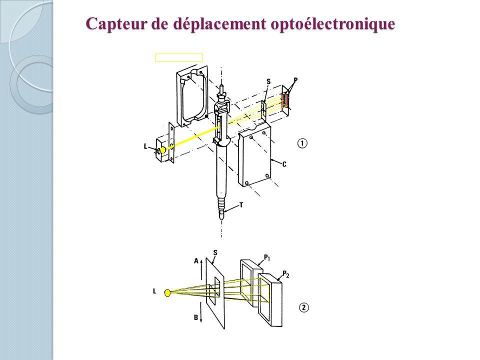 Capteur de déplacement optoélectronique