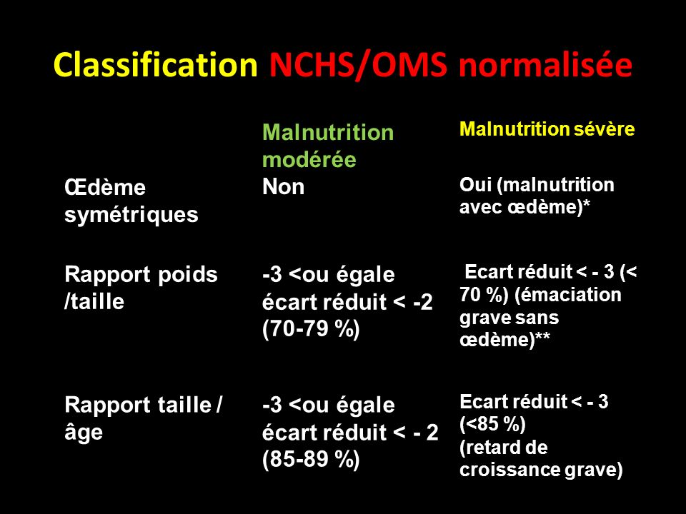 Classification NCHS/OMS normalisée