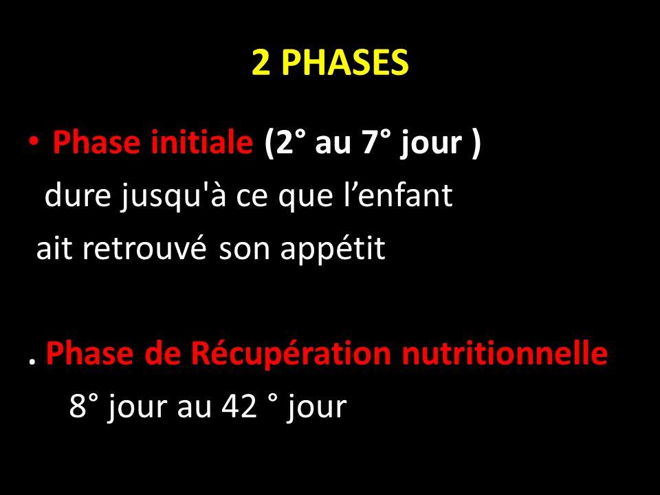 2 PHASES Phase initiale (2° au 7° jour ) dure jusqu à ce que l'enfant