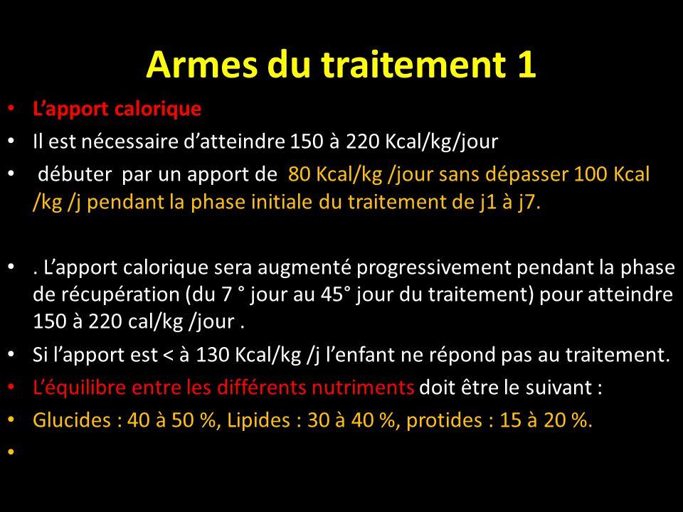 Armes du traitement 1 L'apport calorique