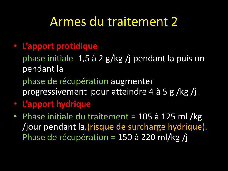 Armes du traitement 2 L'apport protidique