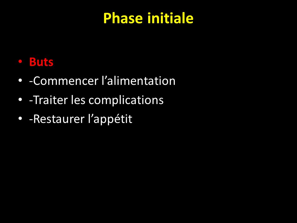 Phase initiale Buts -Commencer l'alimentation