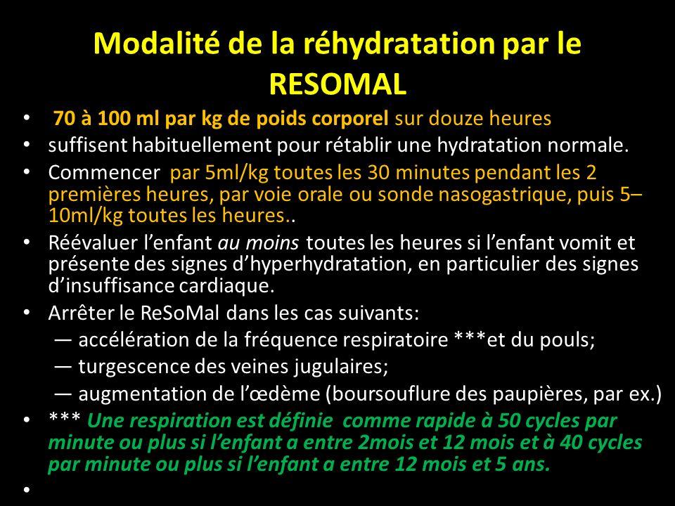Modalité de la réhydratation par le RESOMAL