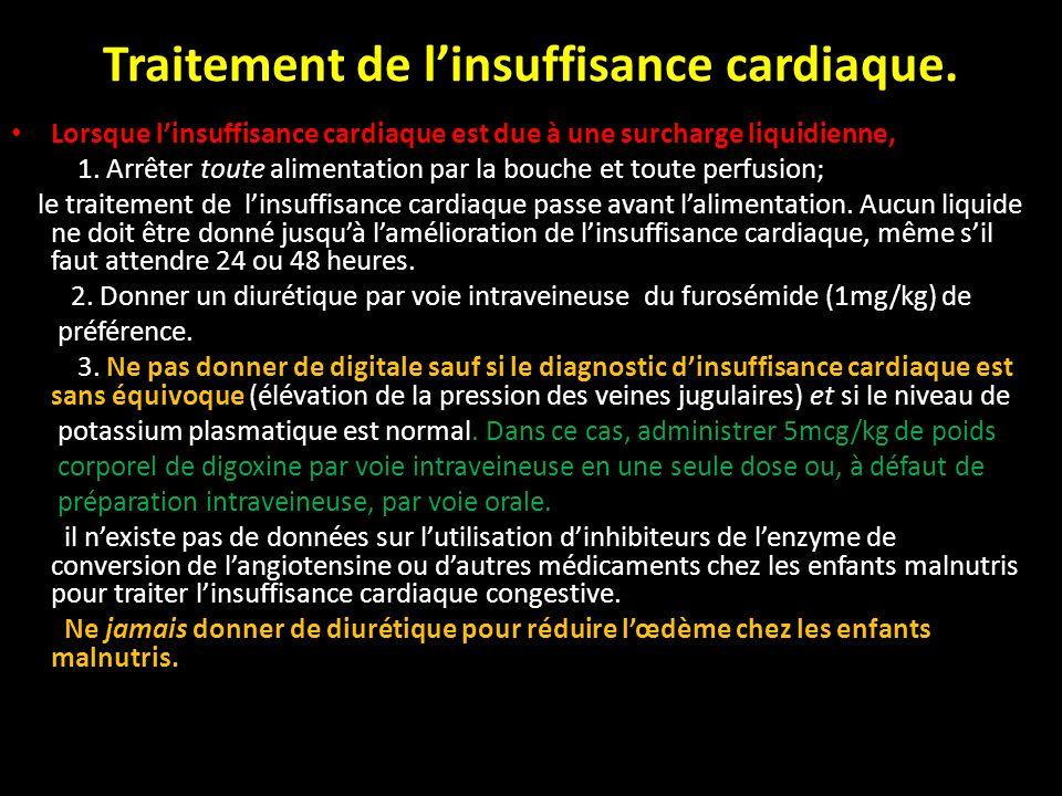 Traitement de l'insuffisance cardiaque.