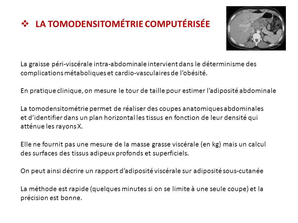 LA TOMODENSITOMÉTRIE COMPUTÉRISÉE