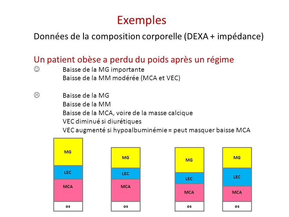 Exemples Données de la composition corporelle (DEXA + impédance)
