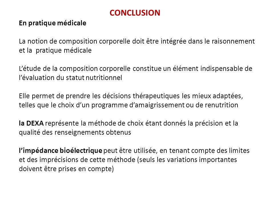 CONCLUSION En pratique médicale