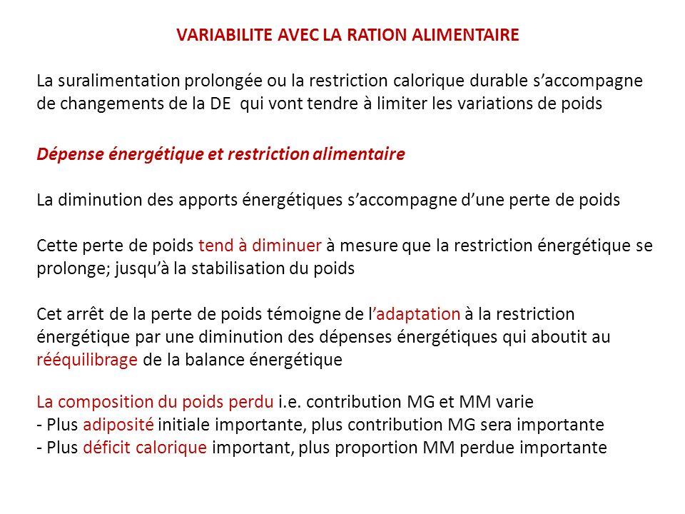 VARIABILITE AVEC LA RATION ALIMENTAIRE