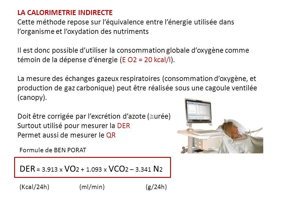 DER = 3.913 x VO2 + 1.093 x VCO2 – 3.341 N2 LA CALORIMETRIE INDIRECTE