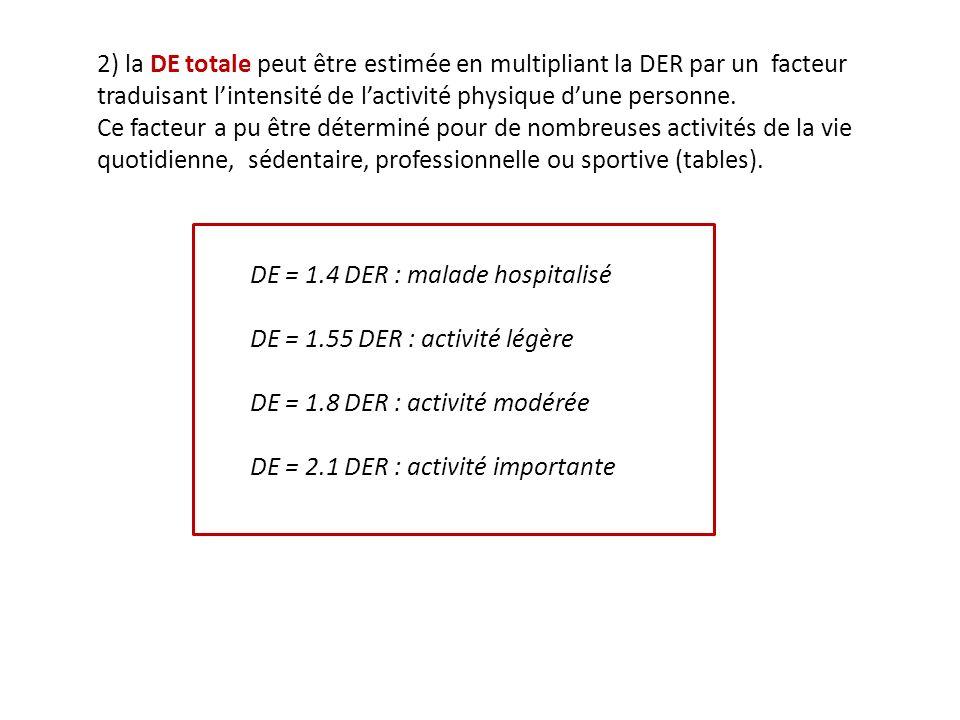 2) la DE totale peut être estimée en multipliant la DER par un facteur traduisant l'intensité de l'activité physique d'une personne.