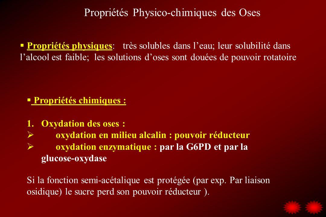 Propriétés Physico-chimiques des Oses