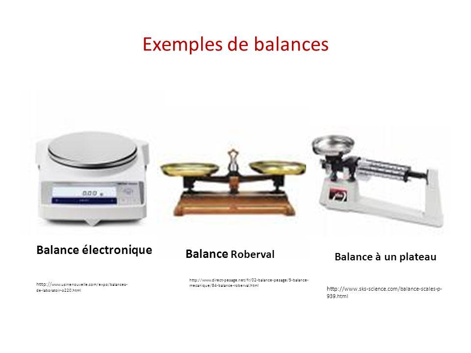 Exemples de balances Balance électronique Balance Roberval