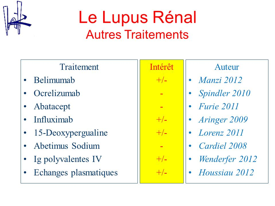 Le Lupus Rénal Autres Traitements