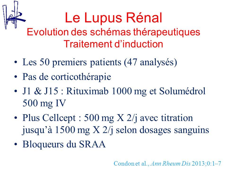 Le Lupus Rénal Evolution des schémas thérapeutiques Traitement d'induction