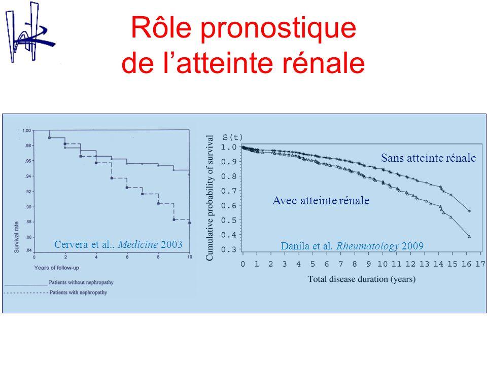 Rôle pronostique de l'atteinte rénale