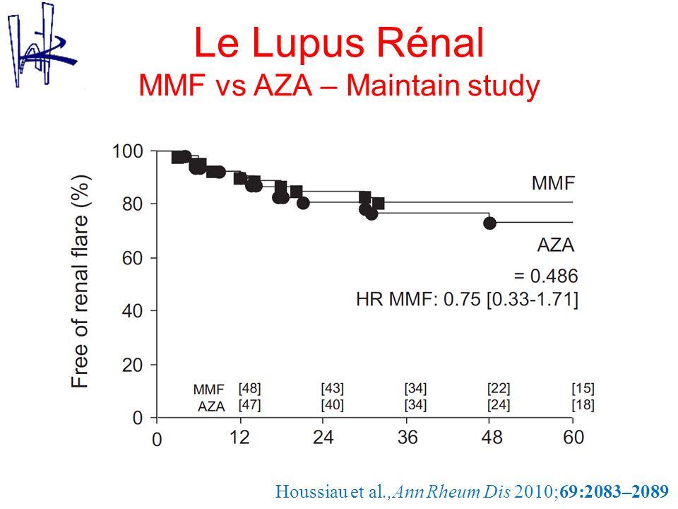 Le Lupus Rénal MMF vs AZA – Maintain study